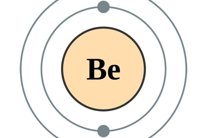 be-blog